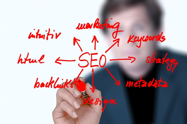 What your website effects your SEO